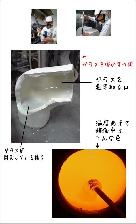 ガラス窯メンテナンス